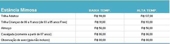 Estância Mimosa Bonito MS Preços