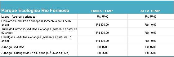 Parque Ecológico Rio Formoso Preço